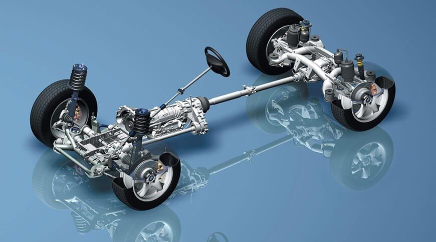 Виды и типы трансмиссий автомобиля