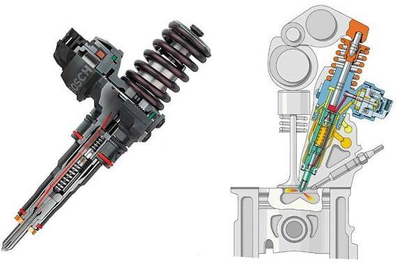 Насос-форсунка дизельного двигателя