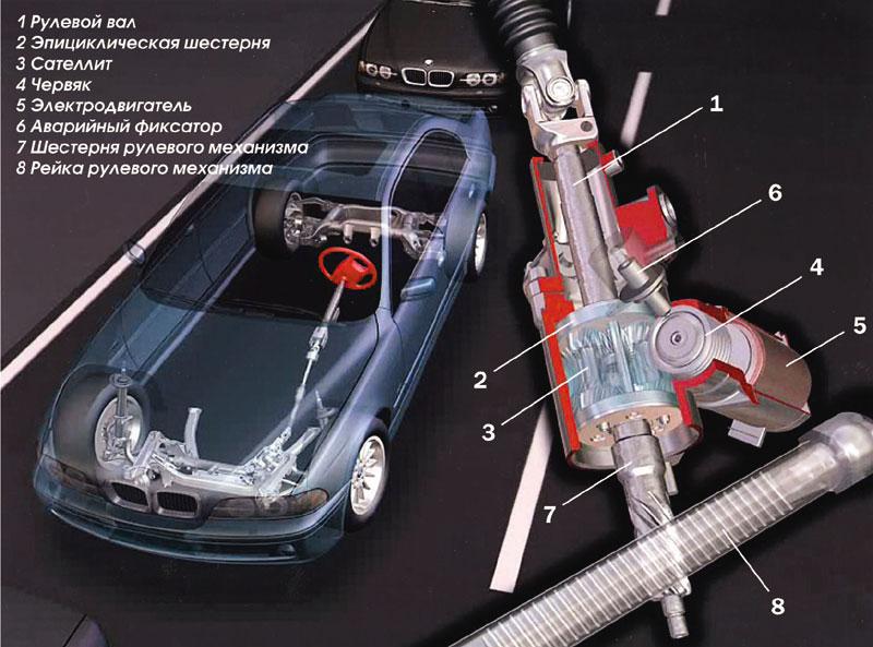 Устройство системы активного рулевого управления