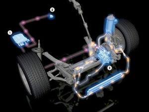 Компоненты системы Active Steering