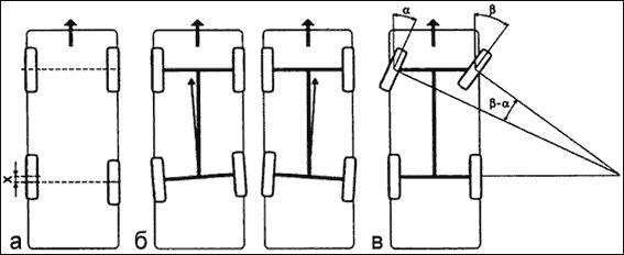 Углы движения и смещения осей автомобиля