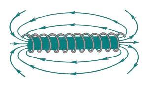 Простейший электромагнит