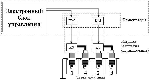 """Общая схема системы """"DFS-COP"""""""