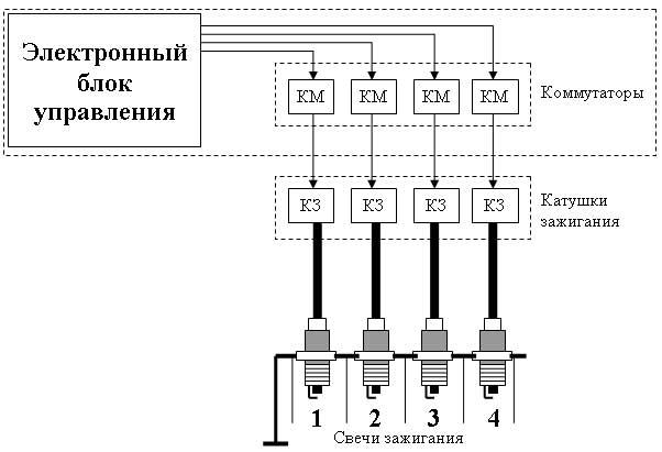 Общая схема системы EFS с высоковольтными проводами