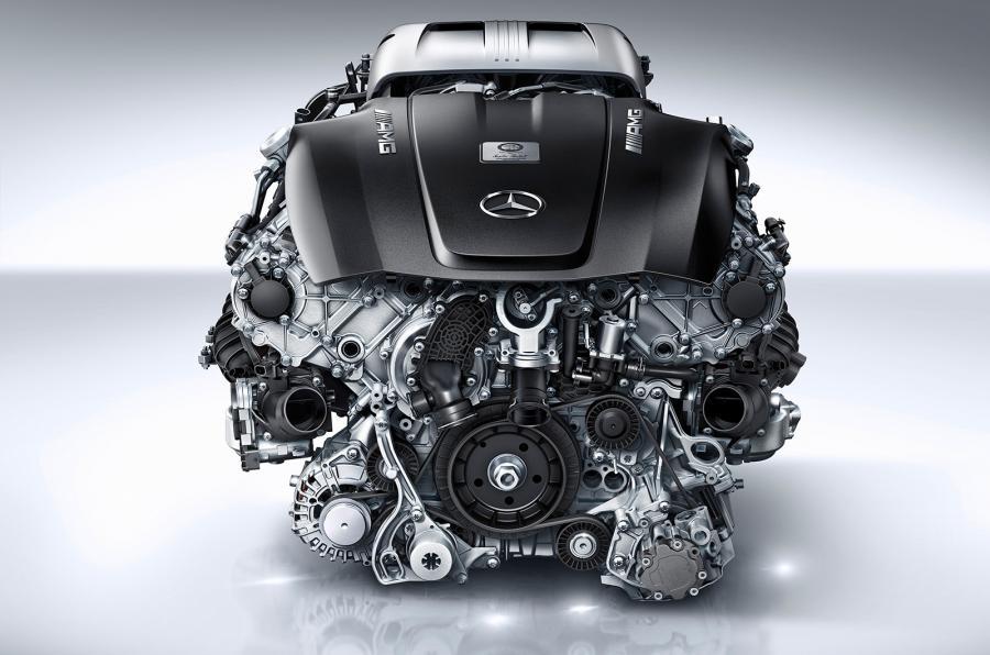 Перспективы развития двигателей внутреннего сгорания