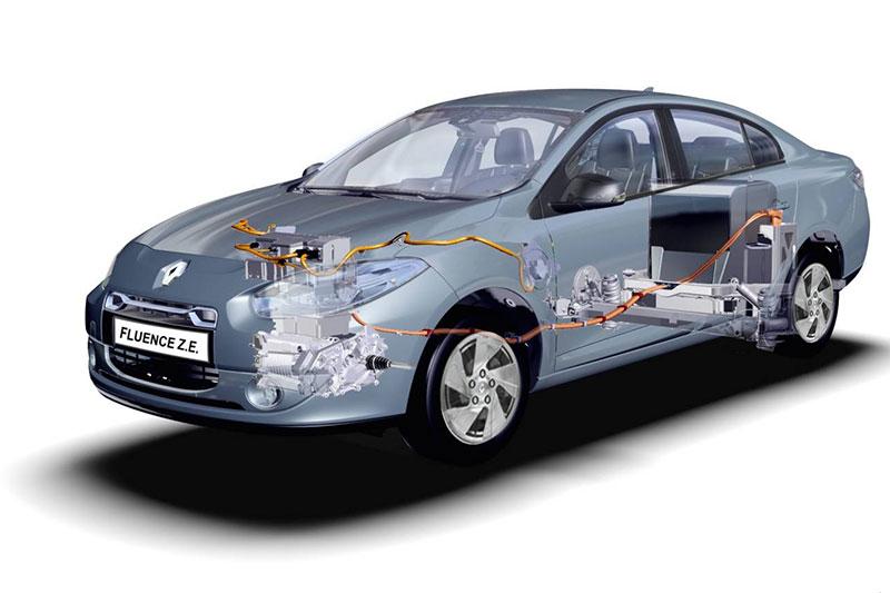 Комфорт и безопасность Renault Fluence ZE